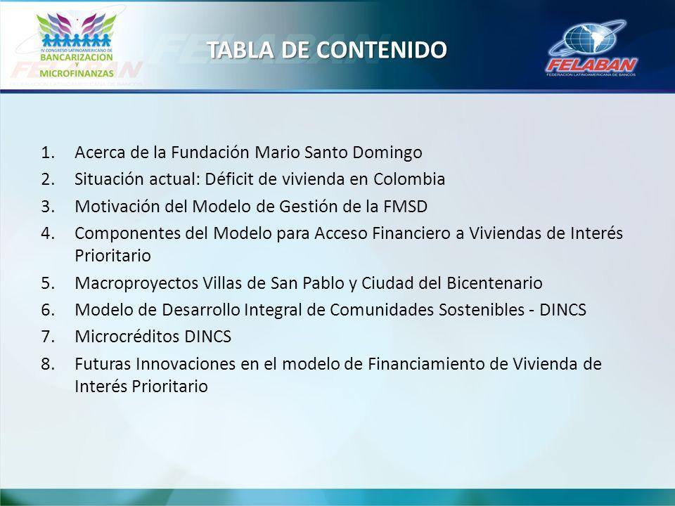 1.Acerca de la Fundación Mario Santo Domingo 2.Situación actual: Déficit de vivienda en Colombia 3.Motivación del Modelo de Gestión de la FMSD 4.Componentes del Modelo para Acceso Financiero a Viviendas de Interés Prioritario 5.Macroproyectos Villas de San Pablo y Ciudad del Bicentenario 6.Modelo de Desarrollo Integral de Comunidades Sostenibles - DINCS 7.Microcréditos DINCS 8.Futuras Innovaciones en el modelo de Financiamiento de Vivienda de Interés Prioritario TABLA DE CONTENIDO