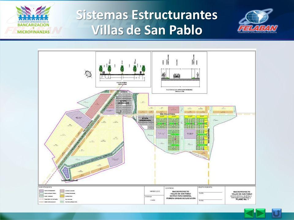 Sistemas Estructurantes Villas de San Pablo