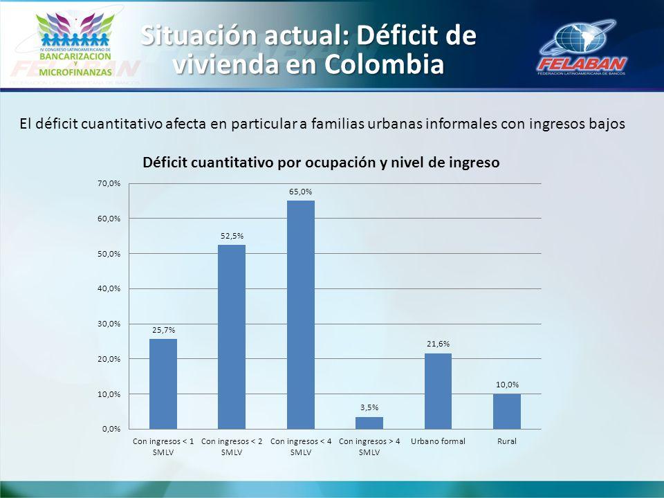 Situación actual: Déficit de vivienda en Colombia El déficit cuantitativo afecta en particular a familias urbanas informales con ingresos bajos