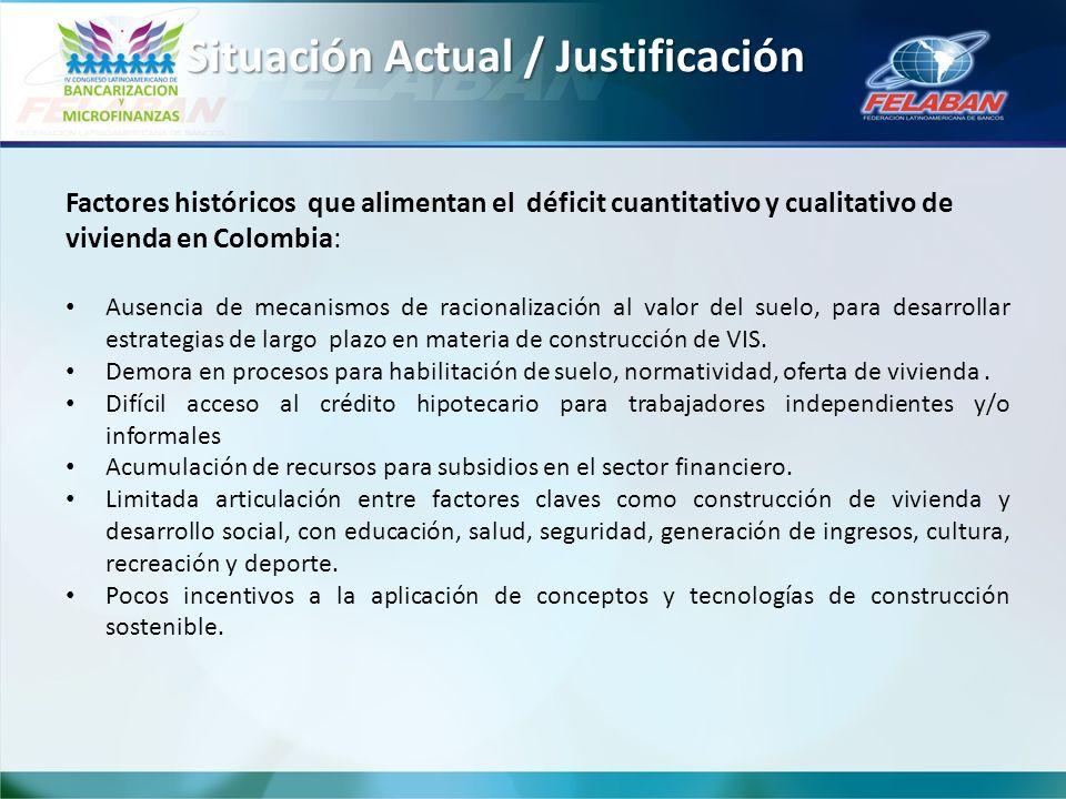 Situación Actual / Justificación Factores históricos que alimentan el déficit cuantitativo y cualitativo de vivienda en Colombia: Ausencia de mecanismos de racionalización al valor del suelo, para desarrollar estrategias de largo plazo en materia de construcción de VIS.