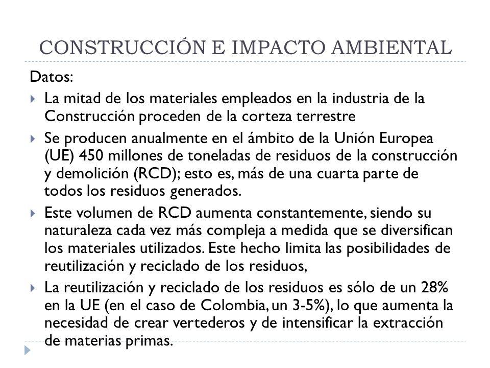 CONSTRUCCIÓN E IMPACTO AMBIENTAL Datos: La mitad de los materiales empleados en la industria de la Construcción proceden de la corteza terrestre Se pr