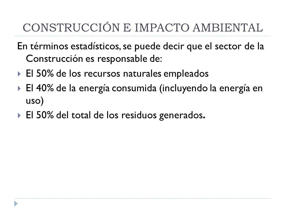 CONSTRUCCIÓN E IMPACTO AMBIENTAL En términos estadísticos, se puede decir que el sector de la Construcción es responsable de: El 50% de los recursos n