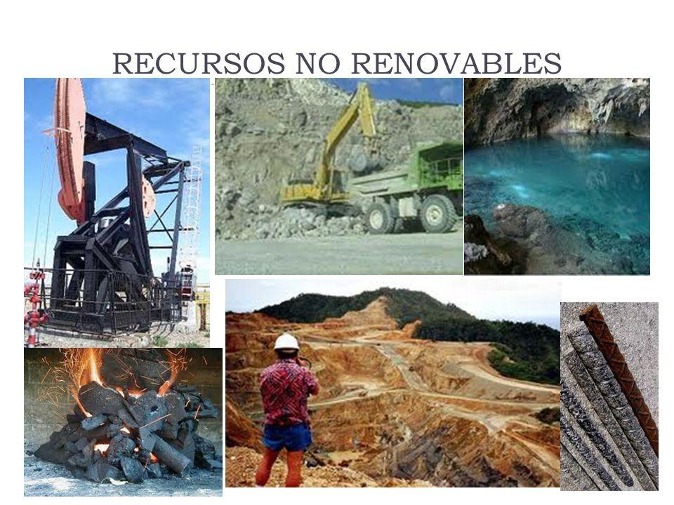RECURSOS NO RENOVABLES EN COLOMBIA Recursos no renovables que se consideran cruciales para el sostenimiento económico: Los energéticos: como carbón, gas natural, petróleo, asfaltitas y uranio Las minas o aquellos de los cuales se extraen los metales: Fe Al, Cu, Pb, Zn.