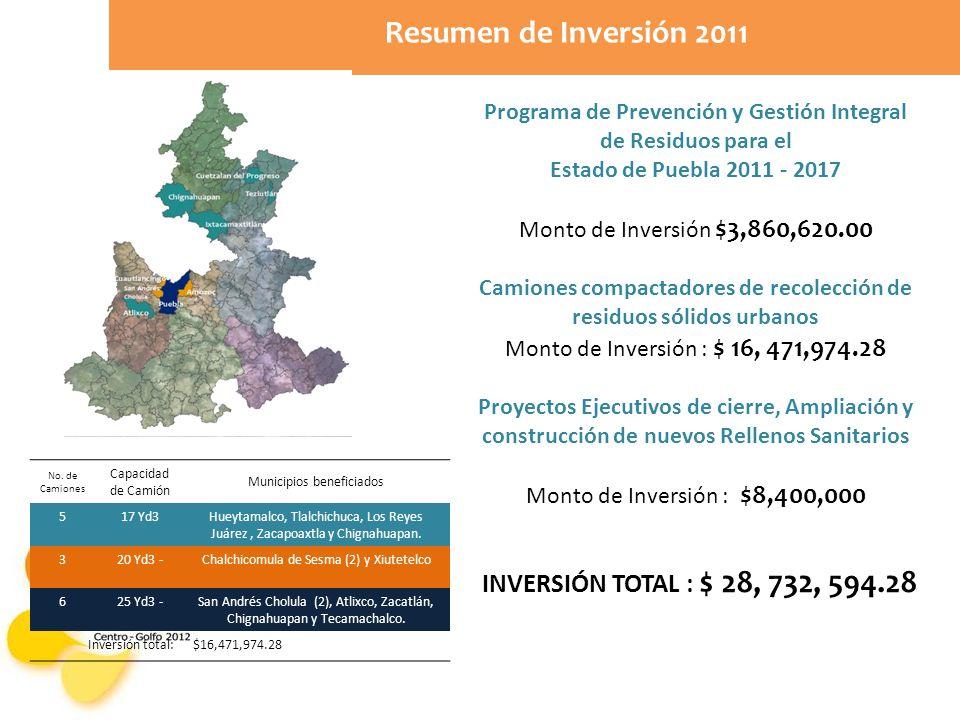 Resumen de Inversión 2011 No. de Camiones Capacidad de Camión Municipios beneficiados 517 Yd3Hueytamalco, Tlalchichuca, Los Reyes Juárez, Zacapoaxtla