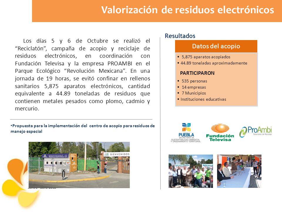 Propuesta para la implementación del centro de acopio para residuos de manejo especial Resultados Datos del acopio 5,875 aparatos acopiados 44.89 toneladas aproximadamente 535 personas 14 empresas 7 Municipios Instituciones educativas PARTICIPARON Los días 5 y 6 de Octubre se realizó el Reciclatón, campaña de acopio y reciclaje de residuos electrónicos, en coordinación con Fundación Televisa y la empresa PROAMBI en el Parque Ecológico Revolución Mexicana.