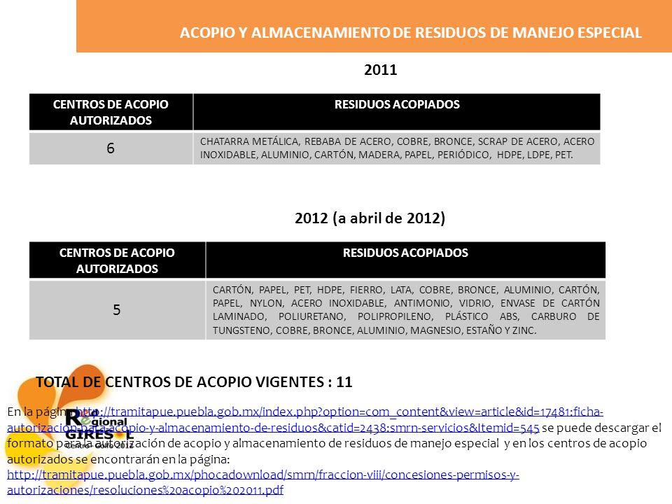 ACOPIO Y ALMACENAMIENTO DE RESIDUOS DE MANEJO ESPECIAL 2011 CENTROS DE ACOPIO AUTORIZADOS RESIDUOS ACOPIADOS 6 CHATARRA METÁLICA, REBABA DE ACERO, COBRE, BRONCE, SCRAP DE ACERO, ACERO INOXIDABLE, ALUMINIO, CARTÓN, MADERA, PAPEL, PERIÓDICO, HDPE, LDPE, PET.