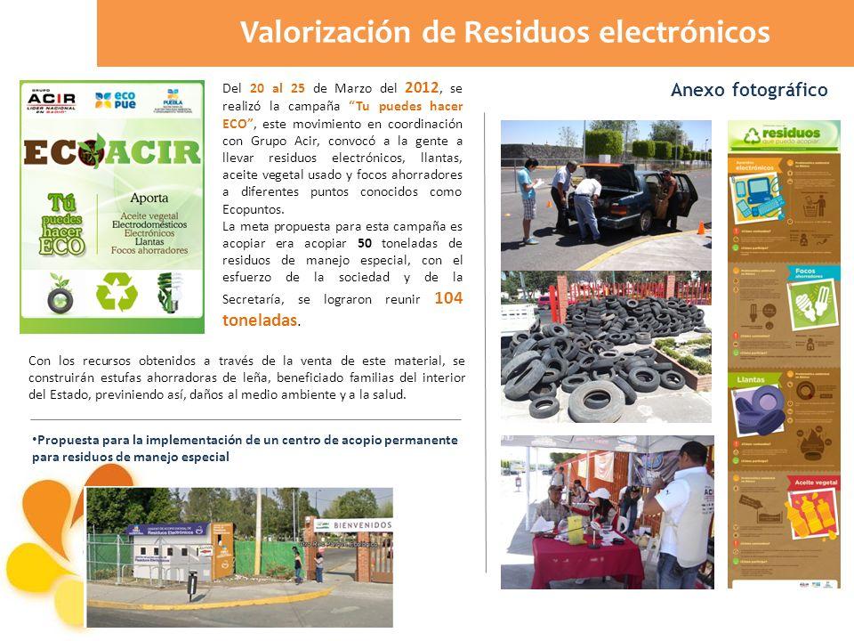 Propuesta para la implementación de un centro de acopio permanente para residuos de manejo especial Anexo fotográfico Del 20 al 25 de Marzo del 2012,
