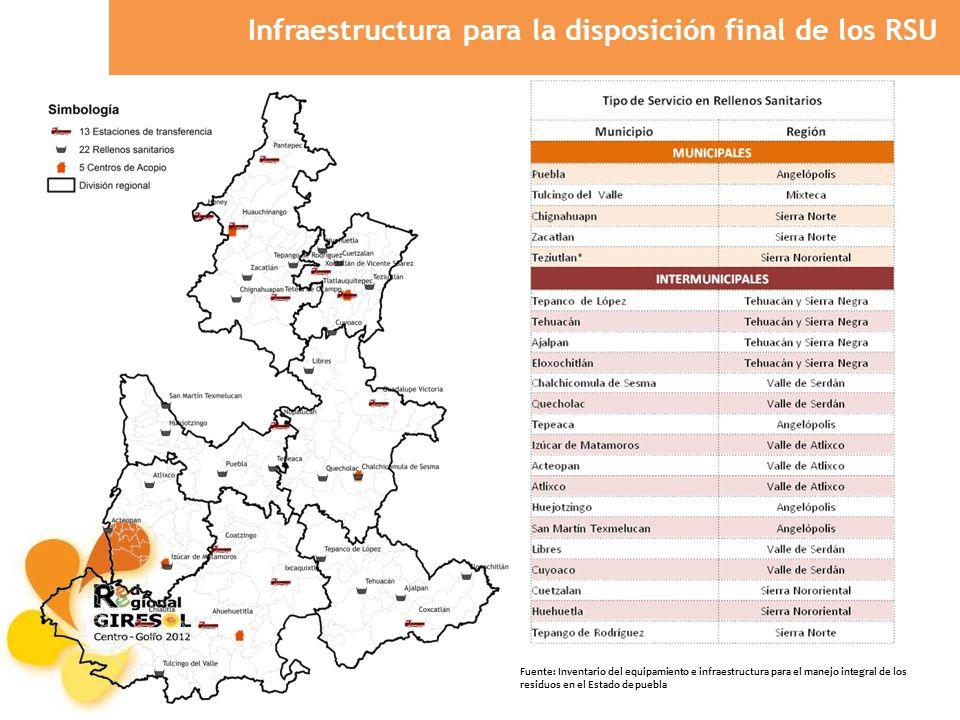 Infraestructura para la disposición final de los RSU Fuente: Inventario del equipamiento e infraestructura para el manejo integral de los residuos en el Estado de puebla