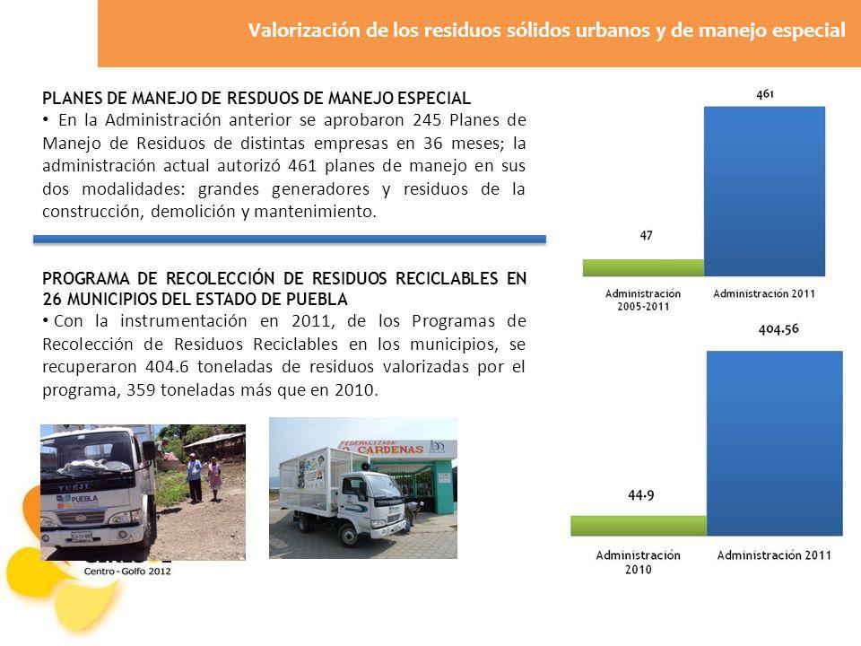 PLANES DE MANEJO DE RESDUOS DE MANEJO ESPECIAL En la Administración anterior se aprobaron 245 Planes de Manejo de Residuos de distintas empresas en 36