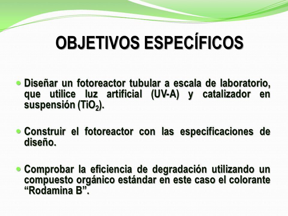 OBJETIVOS ESPECÍFICOS Diseñar un fotoreactor tubular a escala de laboratorio, que utilice luz artificial (UV-A) y catalizador en suspensión (TiO 2 ).