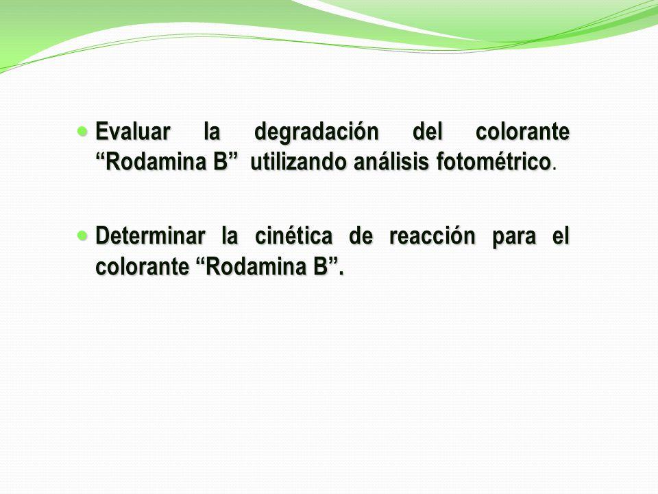 Evaluar la degradación del colorante Rodamina B utilizando análisis fotométrico Evaluar la degradación del colorante Rodamina B utilizando análisis fotométrico.