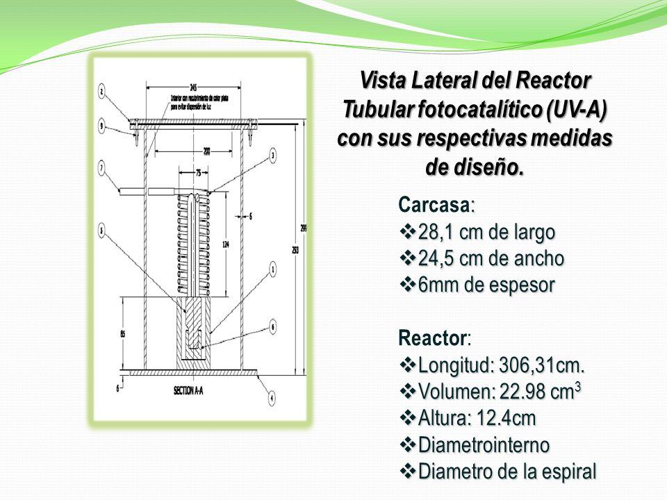 Vista Lateral del Reactor Tubular fotocatalítico (UV-A) con sus respectivas medidas de diseño.