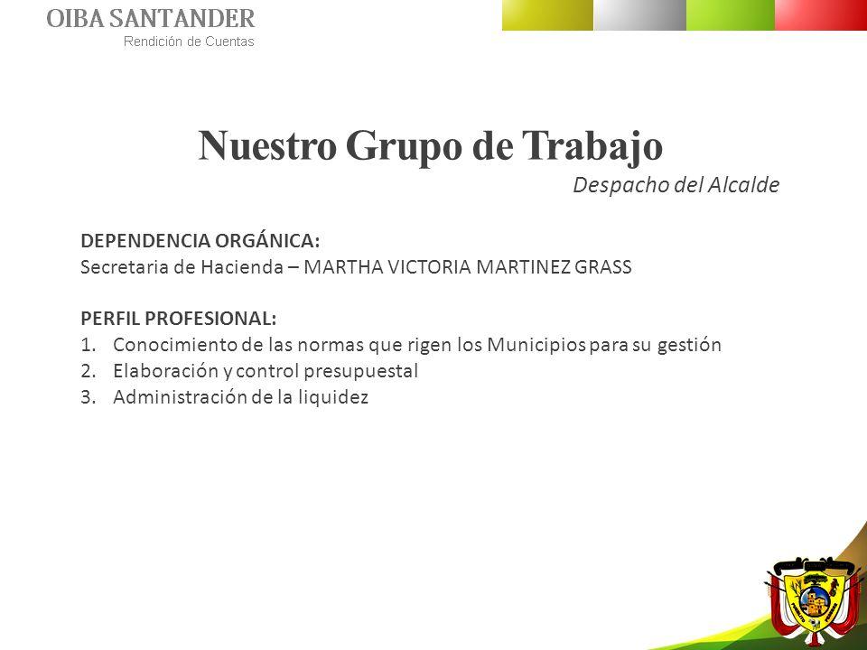 Nuestro Grupo de Trabajo Despacho del Alcalde DEPENDENCIA ORGÁNICA: Secretaria de Hacienda – MARTHA VICTORIA MARTINEZ GRASS PERFIL PROFESIONAL: 1.Cono