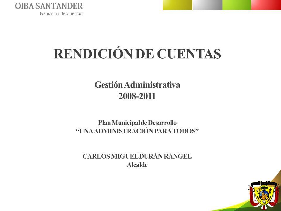 CONTENIDO Plan de Gobierno Administración Municipal Planta de Personal Plan de desarrollo Bienes Muebles e Inmuebles Gobernanza y Gobernabilidad