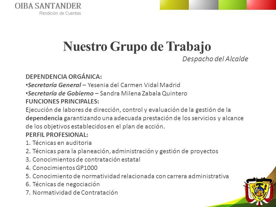 Nuestro Grupo de Trabajo Despacho del Alcalde DEPENDENCIA ORGÁNICA: Secretaría General – Yesenia del Carmen Vidal Madrid Secretaría de Gobierno – Sand