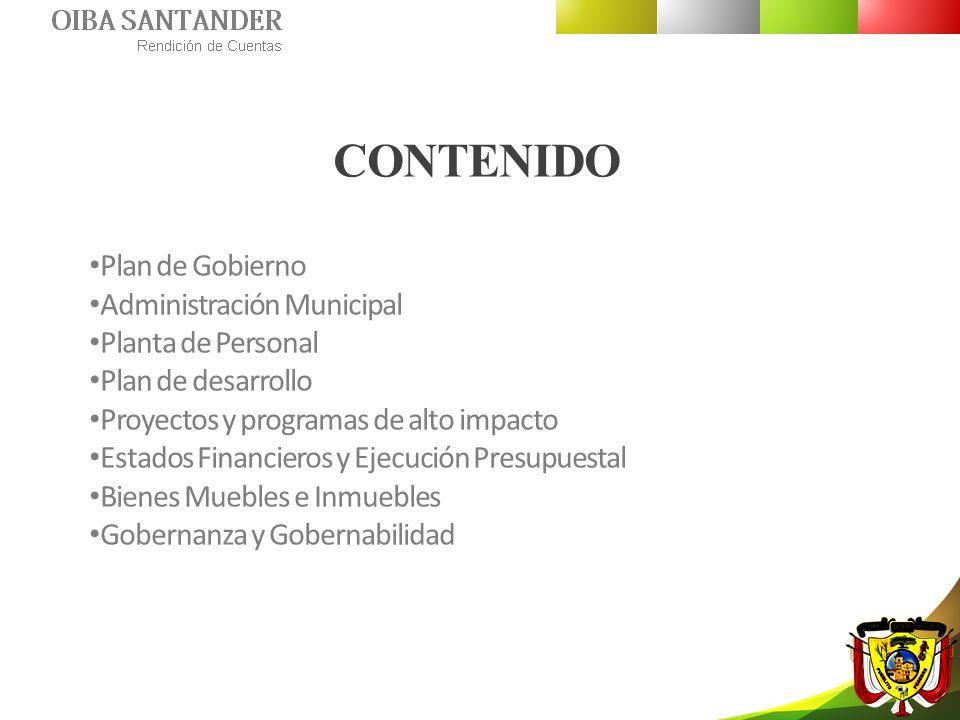 CONTENIDO Plan de Gobierno Administración Municipal Planta de Personal Plan de desarrollo Proyectos y programas de alto impacto Estados Financieros y Ejecución Presupuestal Bienes Muebles e Inmuebles Gobernanza y Gobernabilidad