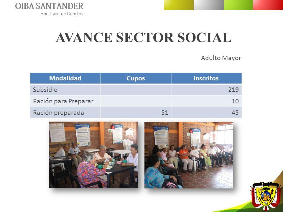ModalidadCuposInscritos Subsidio219 Ración para Preparar10 Ración preparada5145 AVANCE SECTOR SOCIAL Adulto Mayor