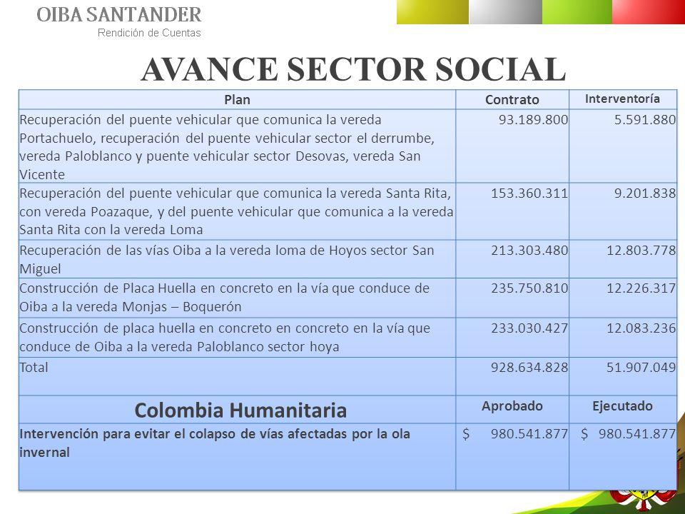 AVANCE SECTOR SOCIAL
