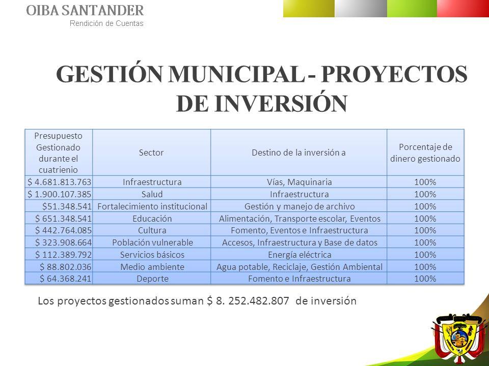 GESTIÓN MUNICIPAL - PROYECTOS DE INVERSIÓN Los proyectos gestionados suman $ 8. 252.482.807 de inversión