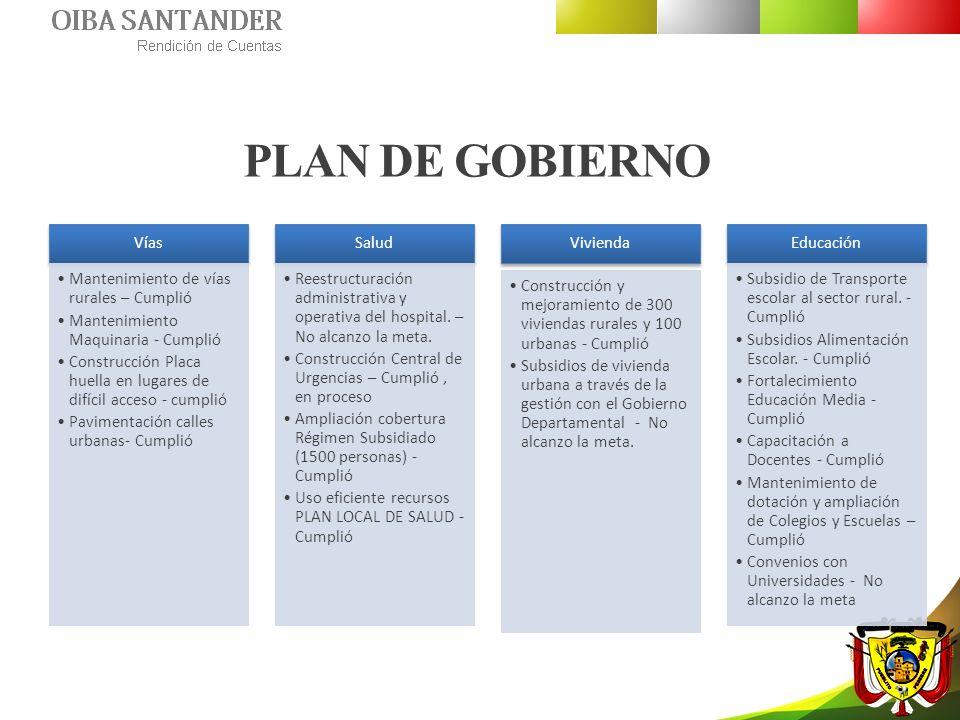 Nuestro Grupo de Trabajo Despacho del Alcalde DEPENDENCIA ORGÁNICA: Director local de Salud – SANDRA LUCETH GIRALDO PERFIL PROFESIONAL: 1.