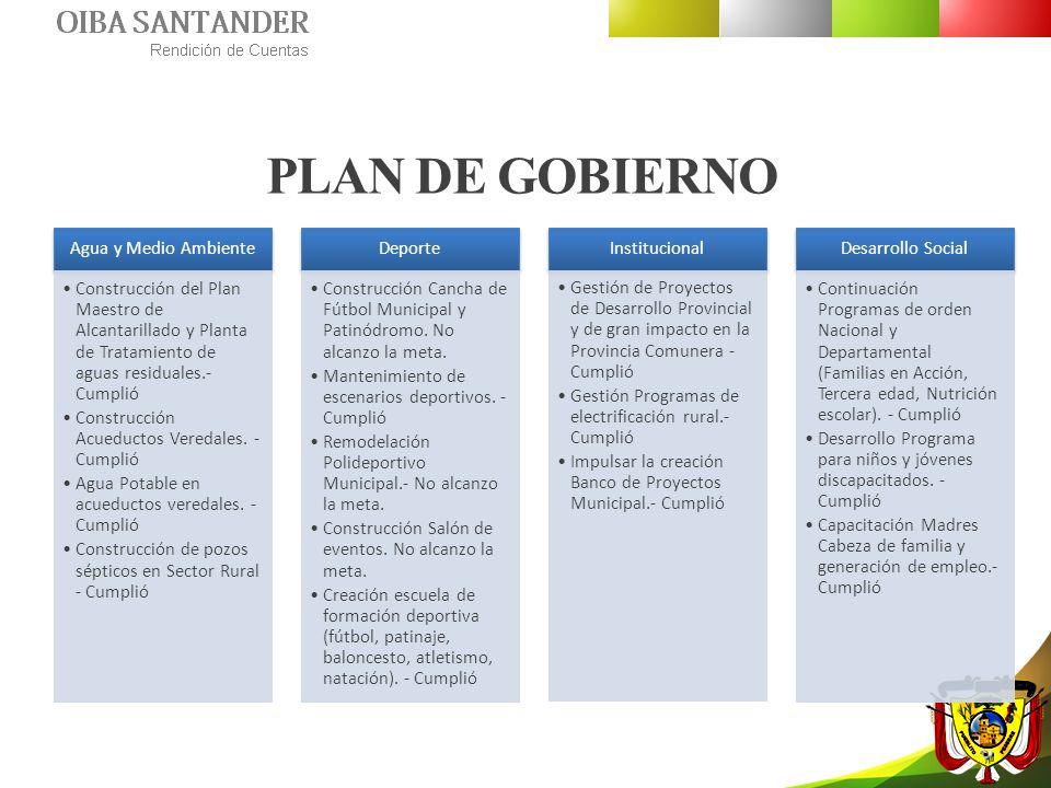 PLAN DE GOBIERNO Agua y Medio Ambiente Construcción del Plan Maestro de Alcantarillado y Planta de Tratamiento de aguas residuales.- Cumplió Construcc