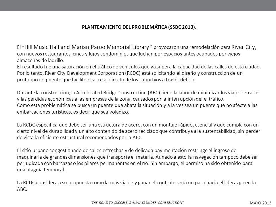 PLANTEAMIENTO DEL PROBLEMÁTICA (SSBC 2013). El Hill Music Hall and Marian Paroo Memorial Library provocaron una remodelación para River City, con nuev