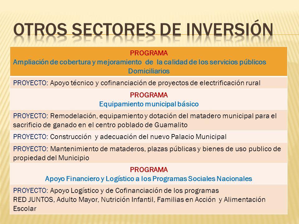 PROGRAMA Ampliación de cobertura y mejoramiento de la calidad de los servicios públicos Domiciliarios PROYECTO: Apoyo técnico y cofinanciación de proy