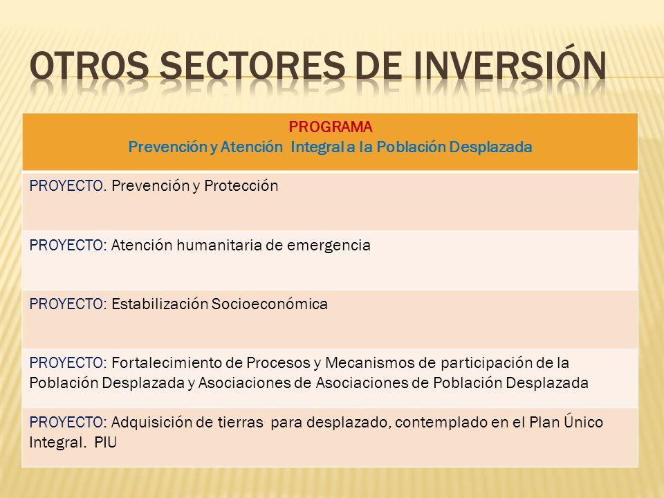 PROGRAMA Prevención y Atención Integral a la Población Desplazada PROYECTO. Prevención y Protección PROYECTO: Atención humanitaria de emergencia PROYE