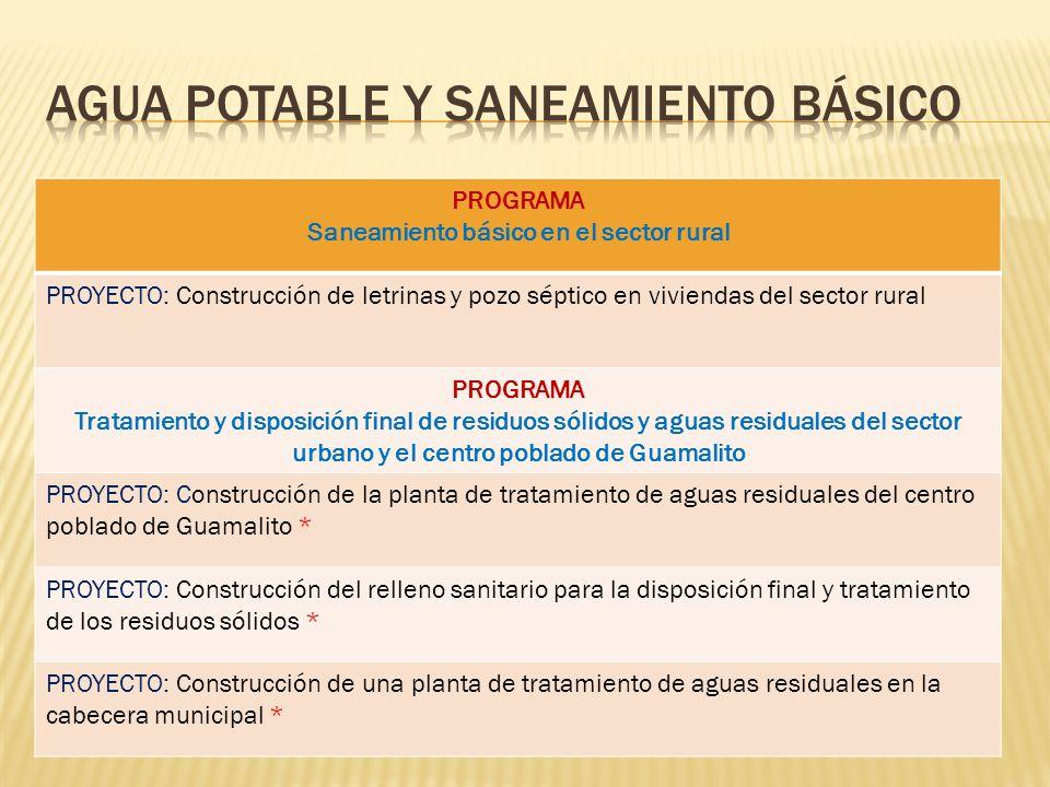 PROGRAMA Saneamiento básico en el sector rural PROYECTO: Construcción de letrinas y pozo séptico en viviendas del sector rural PROGRAMA Tratamiento y