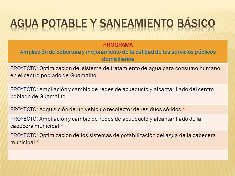 PROGRAMA Ampliación de cobertura y mejoramiento de la calidad de los servicios públicos domiciliarios PROYECTO: Optimización del sistema de tratamient