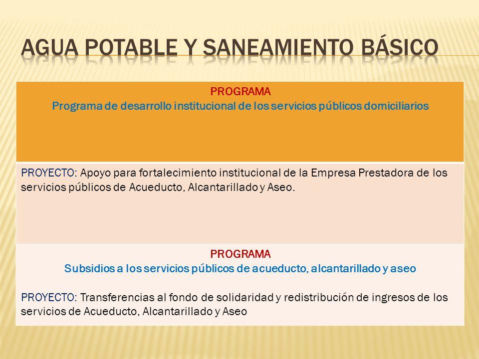 PROGRAMA Programa de desarrollo institucional de los servicios públicos domiciliarios PROYECTO: Apoyo para fortalecimiento institucional de la Empresa