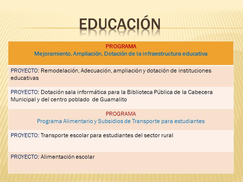 programa Ampliación de Cobertura Educativa PROYECTO: Suministro de útiles escolares y uniformes a estudiantes de bajos recursos económicos PROYECTO: Construcción, adecuación y dotación de hogares juveniles campesinos para albergar estudiantes del sector rural