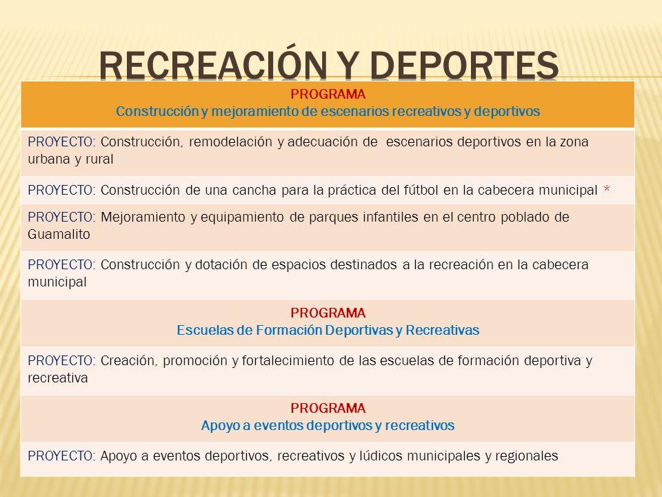 PROGRAMA Construcción y mejoramiento de escenarios recreativos y deportivos PROYECTO: Construcción, remodelación y adecuación de escenarios deportivos
