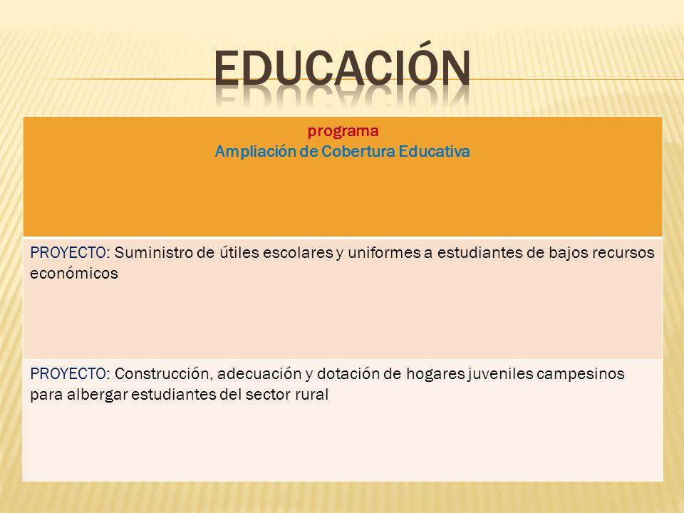 programa Ampliación de Cobertura Educativa PROYECTO: Suministro de útiles escolares y uniformes a estudiantes de bajos recursos económicos PROYECTO: C