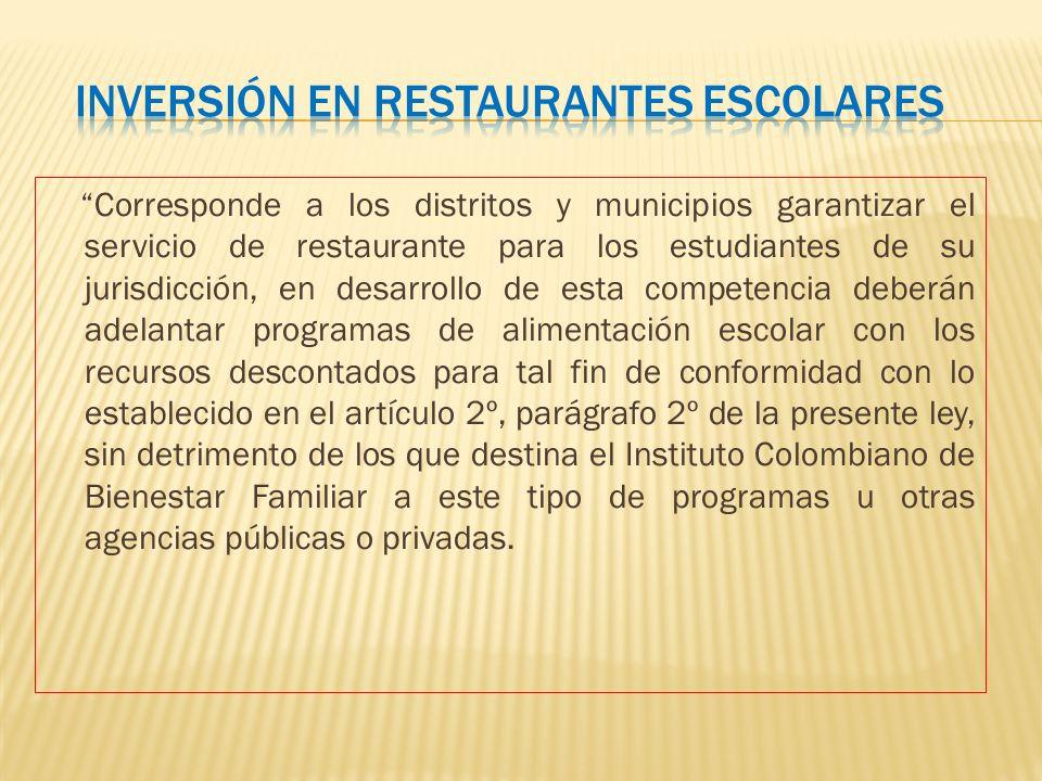 Corresponde a los distritos y municipios garantizar el servicio de restaurante para los estudiantes de su jurisdicción, en desarrollo de esta competen