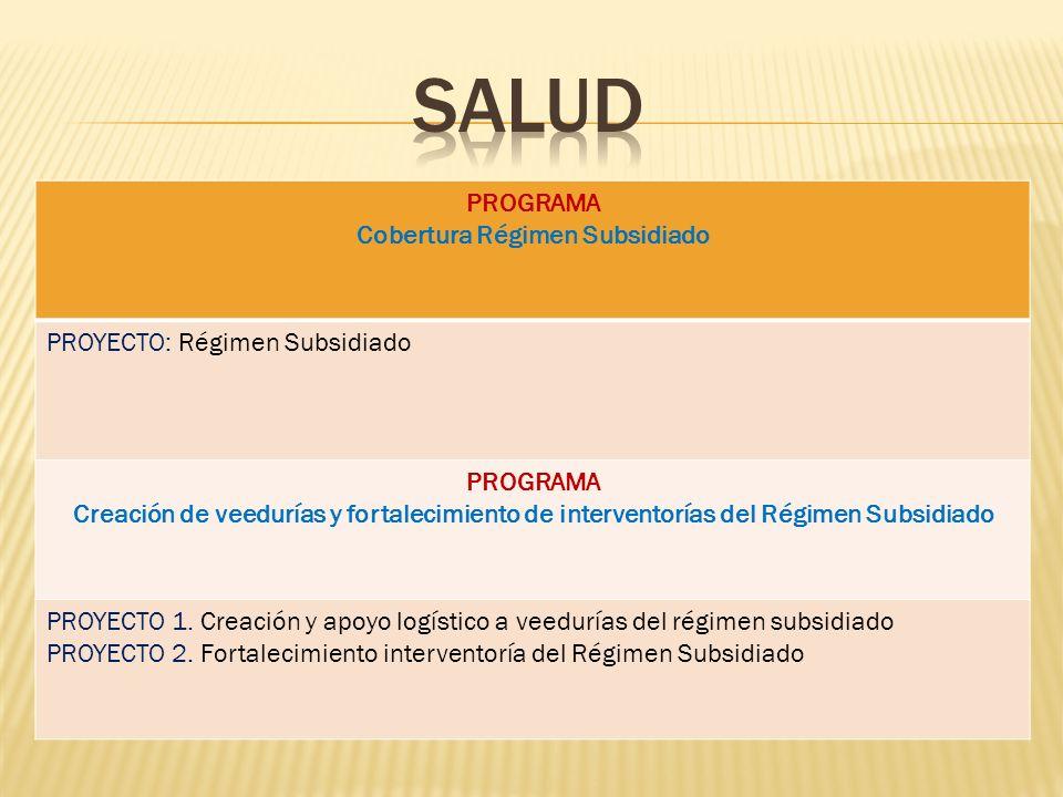 PROGRAMA Salud Pública PROYECTO: Implementación de los proyectos de salud pública.