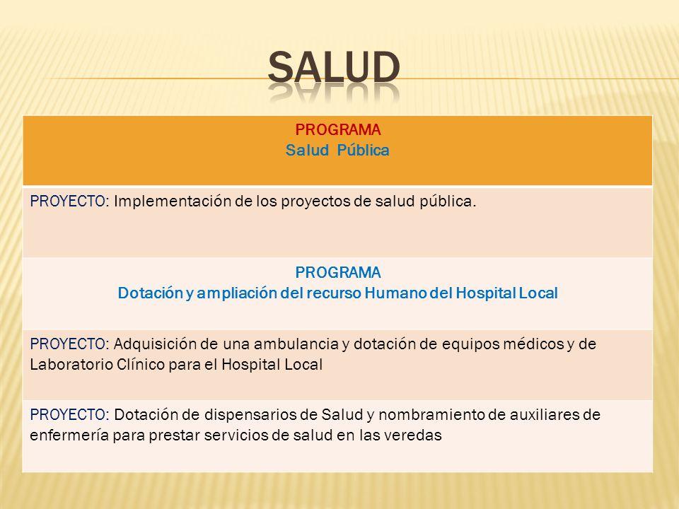 PROGRAMA Salud Pública PROYECTO: Implementación de los proyectos de salud pública. PROGRAMA Dotación y ampliación del recurso Humano del Hospital Loca