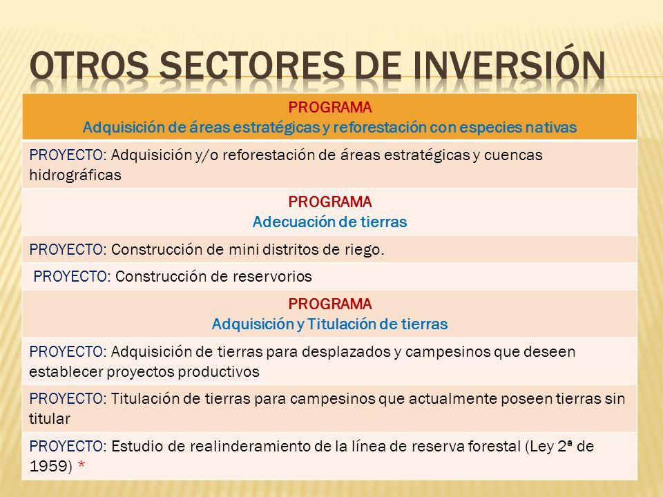 PROGRAMA Adquisición de áreas estratégicas y reforestación con especies nativas PROYECTO: Adquisición y/o reforestación de áreas estratégicas y cuenca