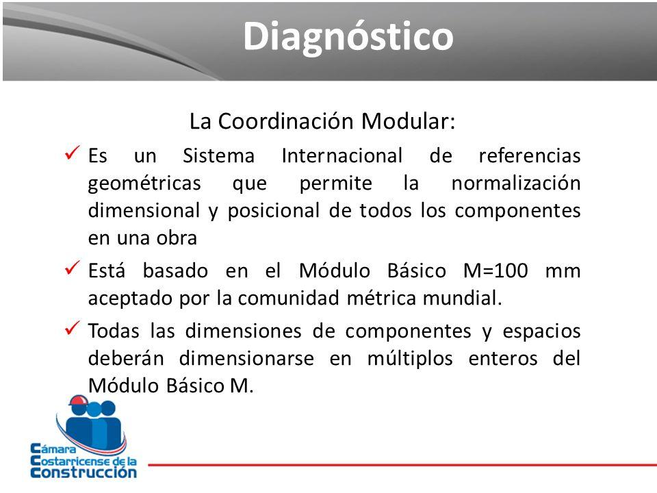 La Coordinación Modular: Es un Sistema Internacional de referencias geométricas que permite la normalización dimensional y posicional de todos los com