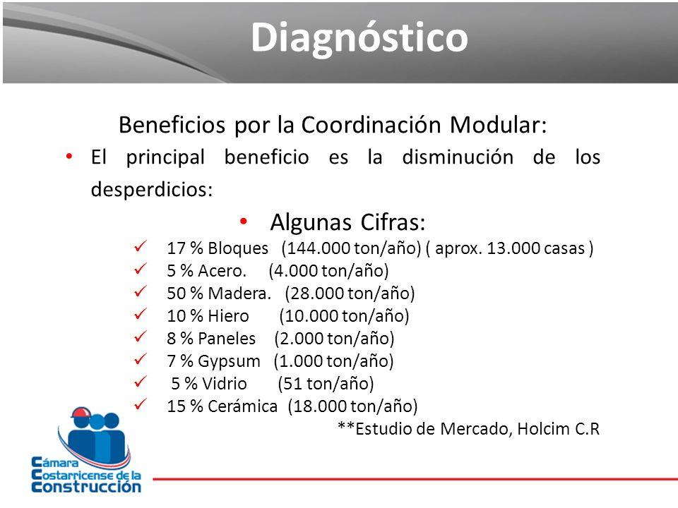 Beneficios por la Coordinación Modular: El principal beneficio es la disminución de los desperdicios: Algunas Cifras: 17 % Bloques (144.000 ton/año) (