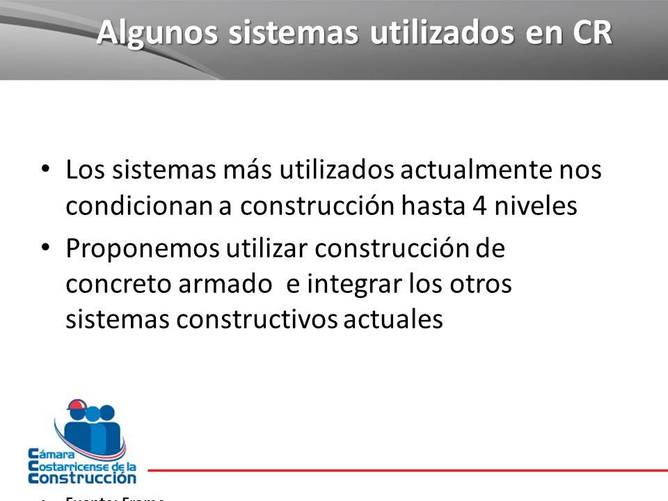 Algunos sistemas utilizados en CR Los sistemas más utilizados actualmente nos condicionan a construcción hasta 4 niveles Proponemos utilizar construcc