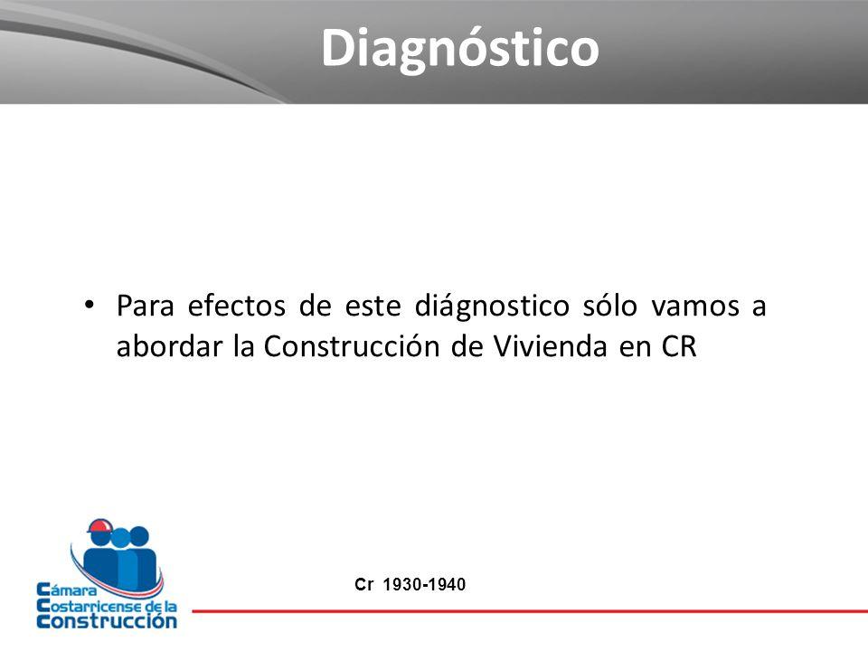 Para efectos de este diágnostico sólo vamos a abordar la Construcción de Vivienda en CR Diagnóstico Cr 1930-1940