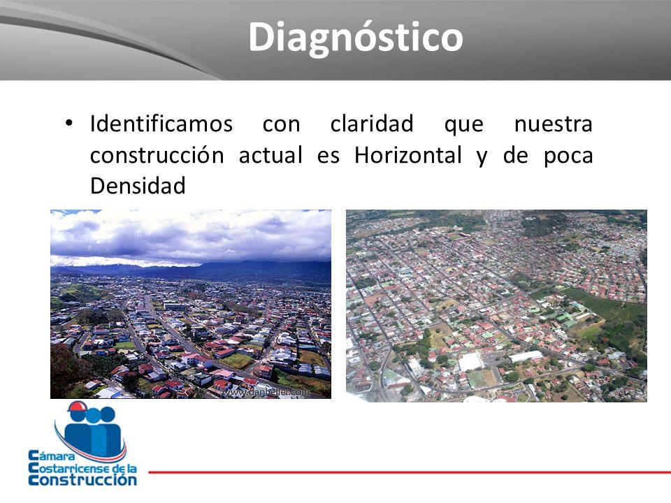 Identificamos con claridad que nuestra construcción actual es Horizontal y de poca Densidad Diagnóstico