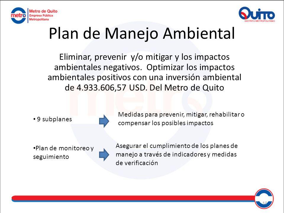 Plan de Manejo Ambiental Eliminar, prevenir y/o mitigar y los impactos ambientales negativos.