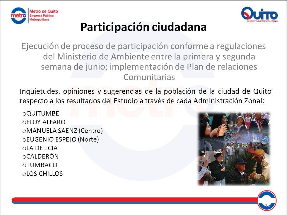Participación ciudadana Ejecución de proceso de participación conforme a regulaciones del Ministerio de Ambiente entre la primera y segunda semana de junio; implementación de Plan de relaciones Comunitarias Inquietudes, opiniones y sugerencias de la población de la ciudad de Quito respecto a los resultados del Estudio a través de cada Administración Zonal: o QUITUMBE o ELOY ALFARO o MANUELA SAENZ (Centro) o EUGENIO ESPEJO (Norte) o LA DELICIA o CALDERÓN o TUMBACO o LOS CHILLOS 11