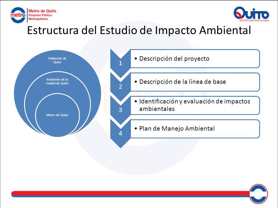 Población de Quito Ambiente de la ciudad de Quito Metro de Quito Estructura del Estudio de Impacto Ambiental 1 Descripción del proyecto 2 Descripción de la línea de base 3 Identificación y evaluación de impactos ambientales 4 Plan de Manejo Ambiental 3