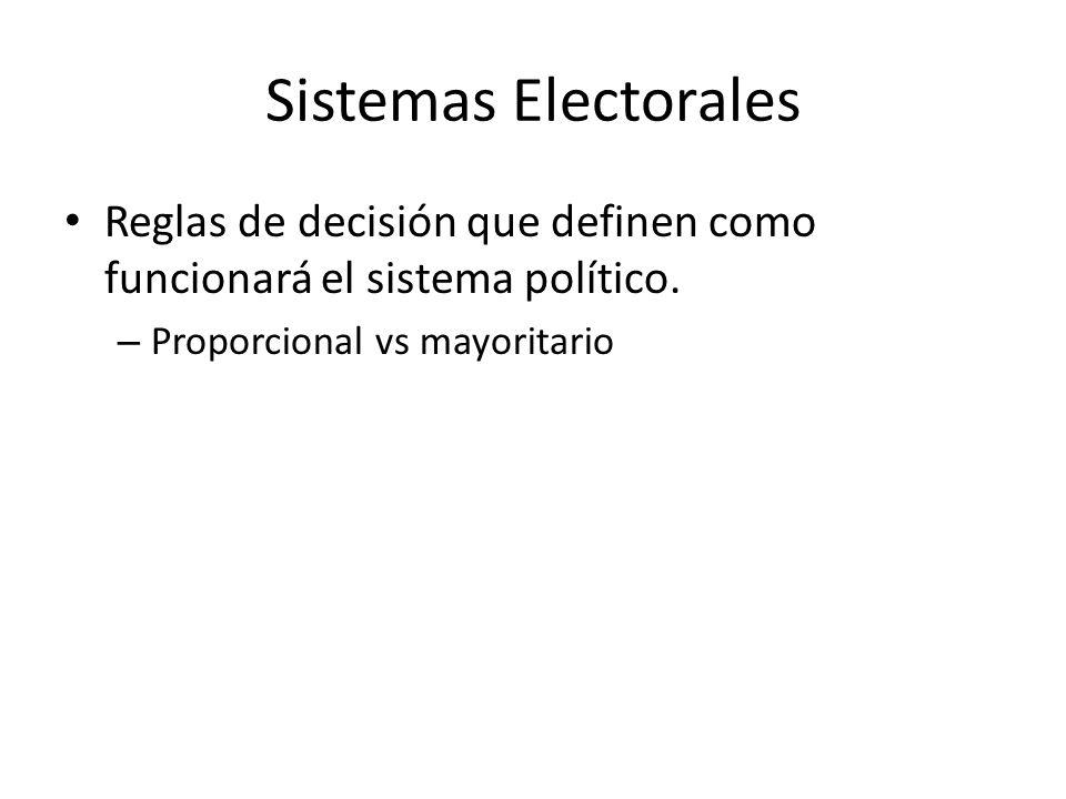 Sistemas Electorales Reglas de decisión que definen como funcionará el sistema político.