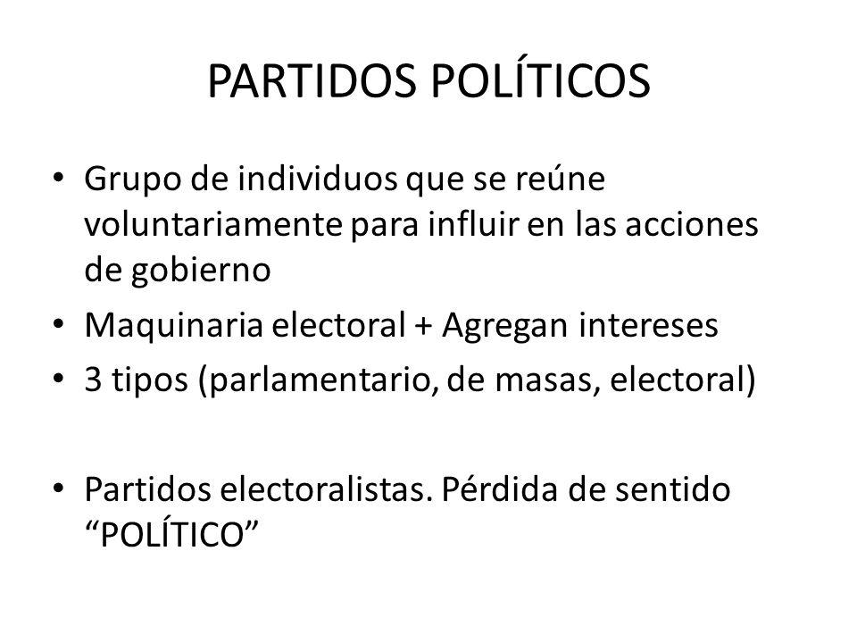 PARTIDOS POLÍTICOS Grupo de individuos que se reúne voluntariamente para influir en las acciones de gobierno Maquinaria electoral + Agregan intereses 3 tipos (parlamentario, de masas, electoral) Partidos electoralistas.