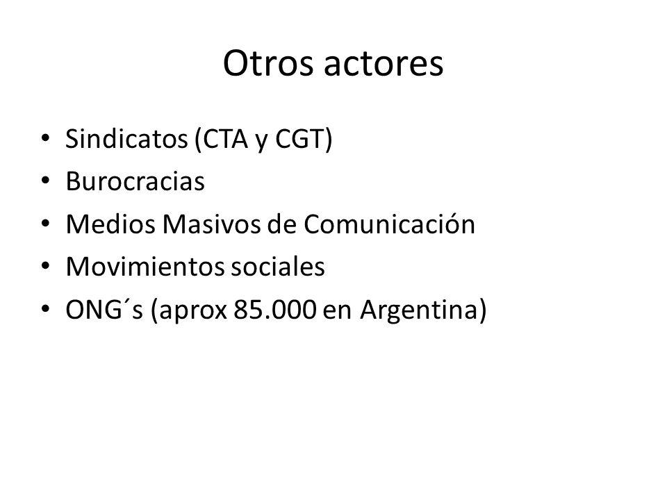 Otros actores Sindicatos (CTA y CGT) Burocracias Medios Masivos de Comunicación Movimientos sociales ONG´s (aprox 85.000 en Argentina)