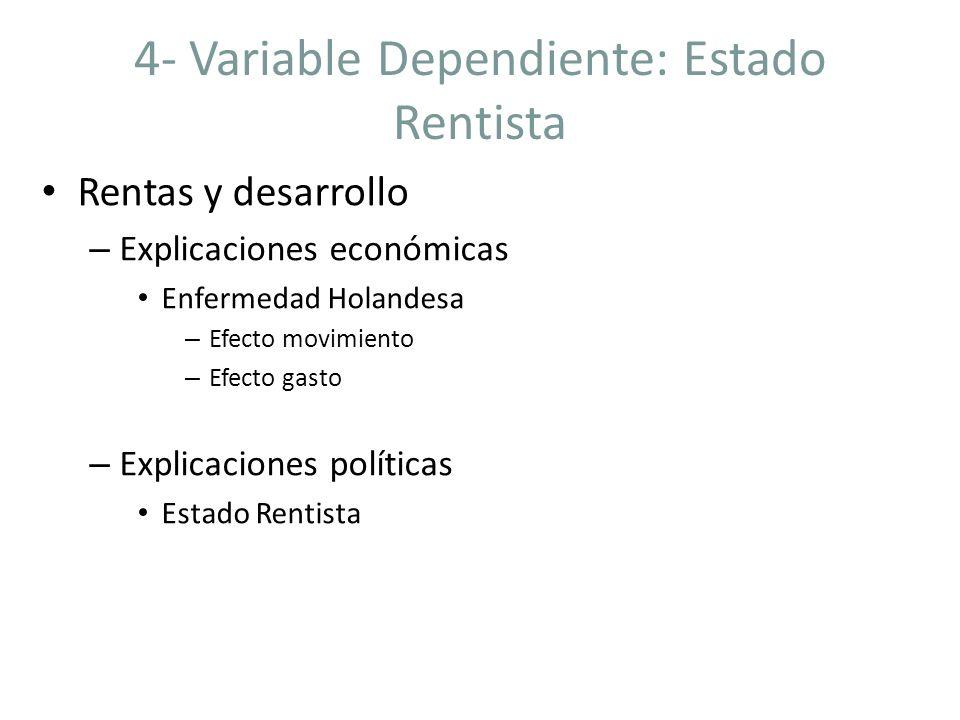 4- Variable Dependiente: Estado Rentista Rentas y desarrollo – Explicaciones económicas Enfermedad Holandesa – Efecto movimiento – Efecto gasto – Explicaciones políticas Estado Rentista